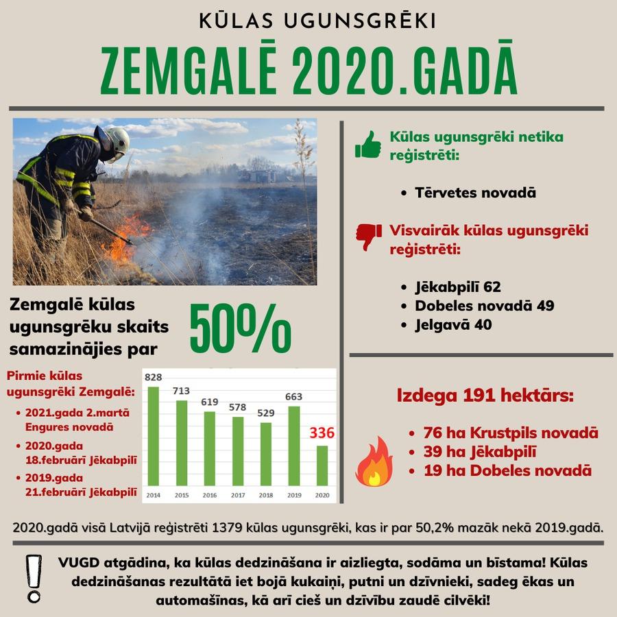 kula_zemgale_2020.jpg