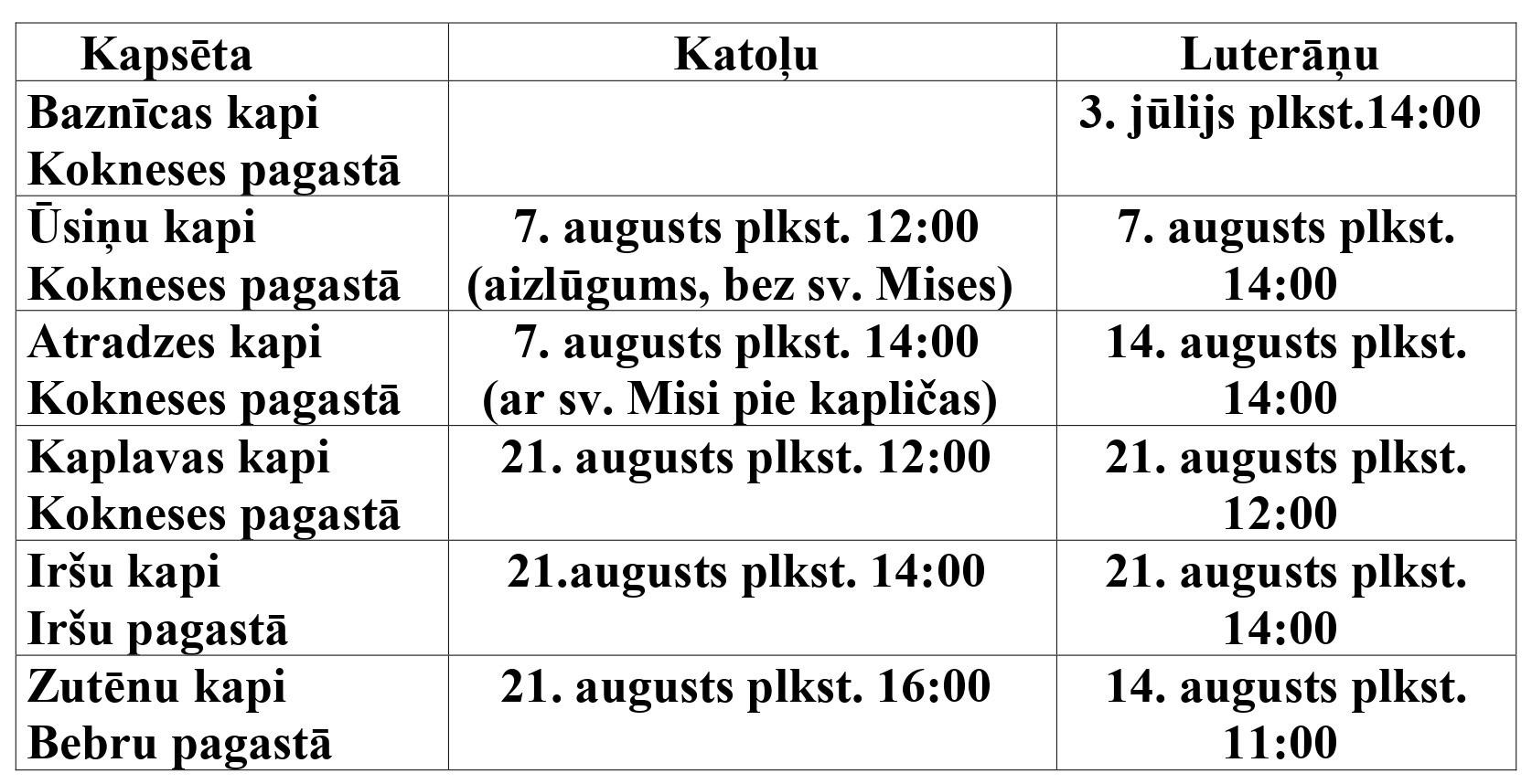 kapusvetki_kokneses_novada_kapsetas_2021.jpg