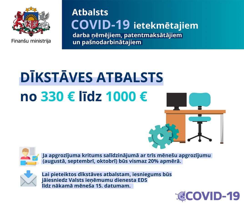 1_dikstaves_atbalsts_1200x1006px.jpg