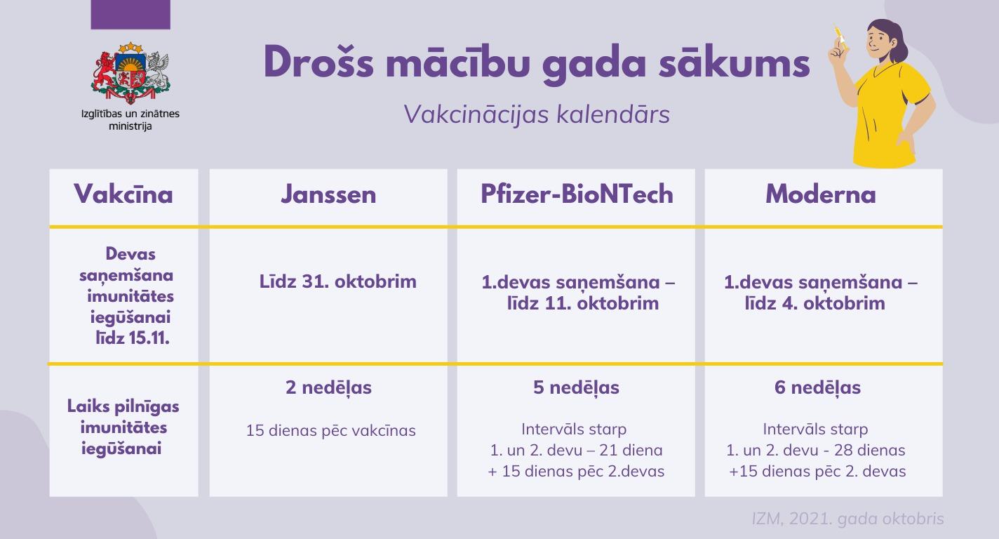 vakcinacijas_kalendars11_1.jpg